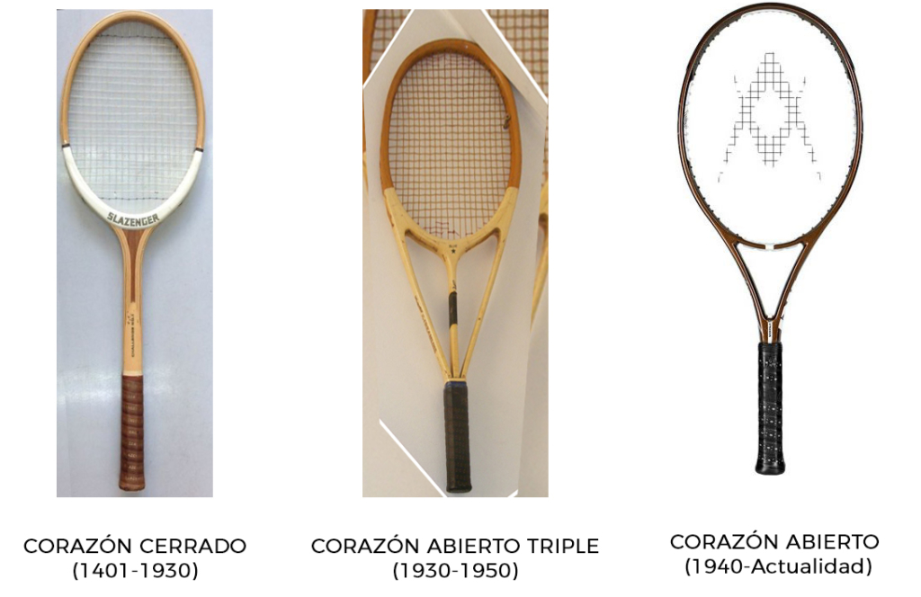 raqueta de tenis 1024x664 La historia detrás de la Raqueta de Tenis